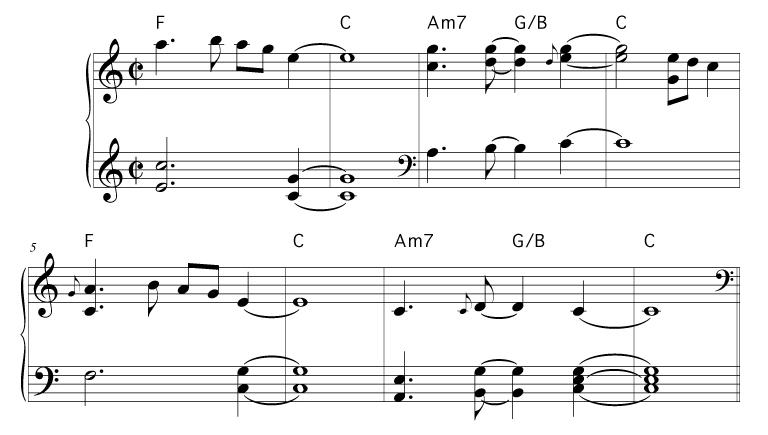 Piano : chandelier piano chords Chandelier Piano , Chandelier Piano Chordsu201a Piano